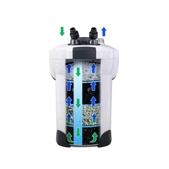 Giantz 55W Aquarium External Filter Canister