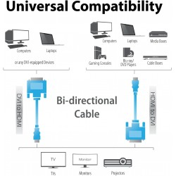 6FT 1.8M HDMI to DVI DVI-D 24+1 Pin Cable Cord 1080P for HDTV HD PC PS3 XBOX DVD