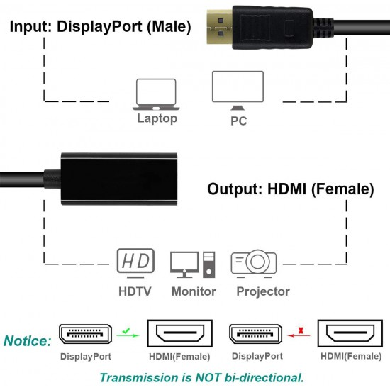 DisplayPort Male to HDMI Female Gold-Plated DP Display Port to HDMI Adapter