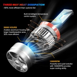 2 x LED Headlight Kit Driving Lamp CSP H11 High Low Beam Canbus
