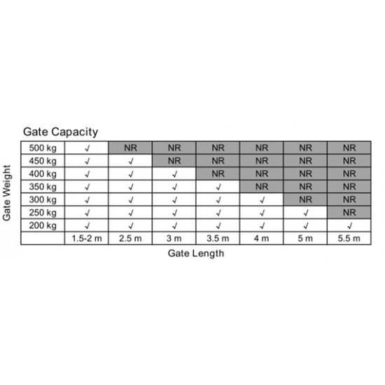 1000KG 20W Solar Double Swing Auto Motor Remote Gate Opener