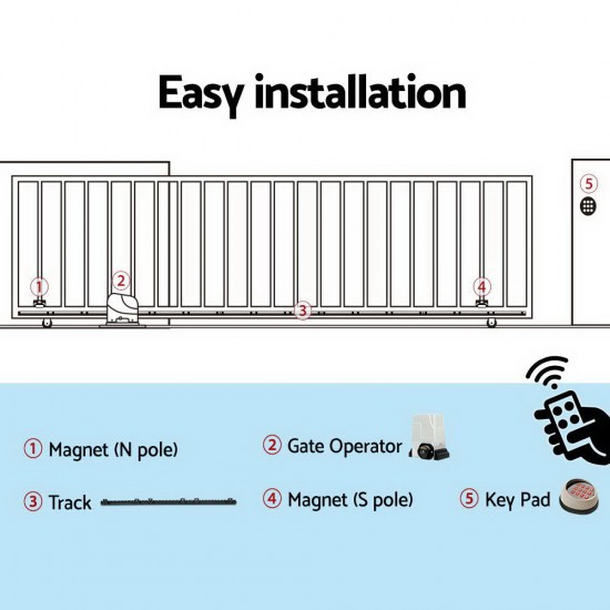 LockMaster Electric Sliding Gate Opener 1800KG With Keypad Remote 6M Rail